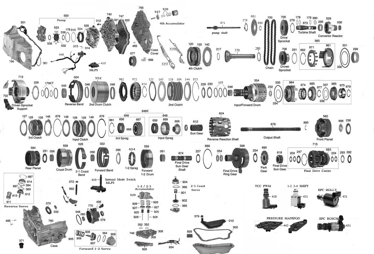 th350 transmission parts diagram wiring diagram online GM Motors Parts Diagram gm th350 parts diagram wiring diagram 47re transmission parts diagram gm 4t65e transmission diagram data wiring