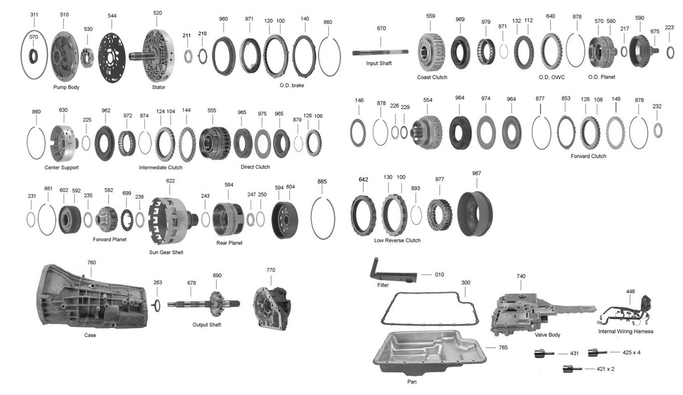 4r100 transmission diagram and description
